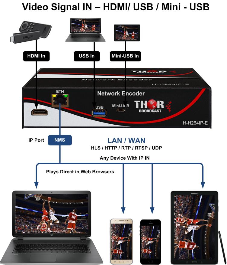 Streaming Encoder