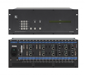 Routers (Matrix Switchers)