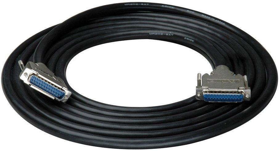 ADAT Cables