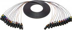 Sescom 12XLM-12XLF-125 Snake Cable 12-Channel XLR Male to XLR Female - 125 Foot