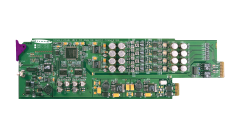 Miranda DAC-1721-75-SRP-3RU Single rear connector panel, 75 ohm