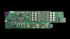 Miranda DAC-1721-75-DRP-3RU Double rear connector panel, 75 ohm