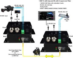 Thor 1Ch HD-SDI Transmitter with loopout & Receiver with 2 outputs over Singlemode Fiber kit 20km ST/PC - F-1MSDI-L-2Tx/Rx