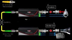 Thor 1Ch HD-SDI Transmitter and Receiver Kit over Singlemode Fiber ST/PC 20km - F-MicroSDI-Tx/Rx