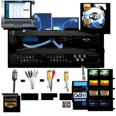 Thor 4Ch HDMI/YpPbr/Composite/Component to QAM Encoder Modulator with Low Latency & IPTV Streamer - H-4ADHD-QAM-IPLL